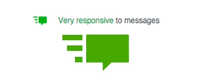 new year's reolutions facebook response rate