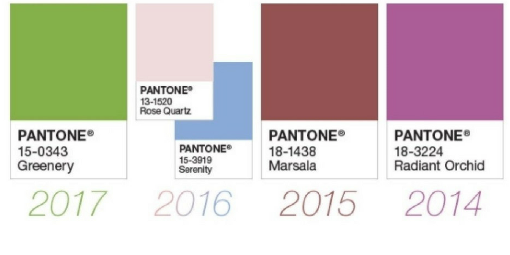 Ultra Violet Pantone Colour of the Year Past Years