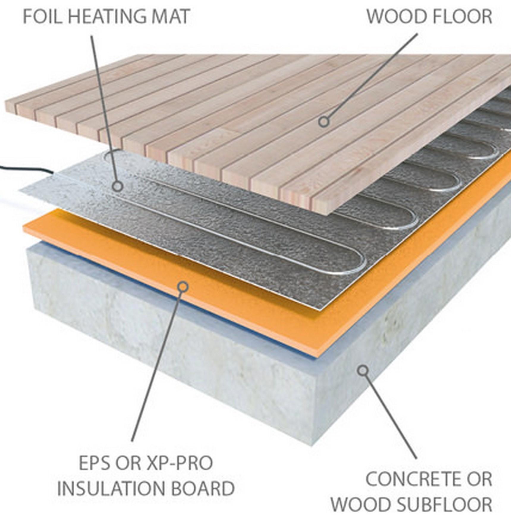 Underfloor Heating Diagram