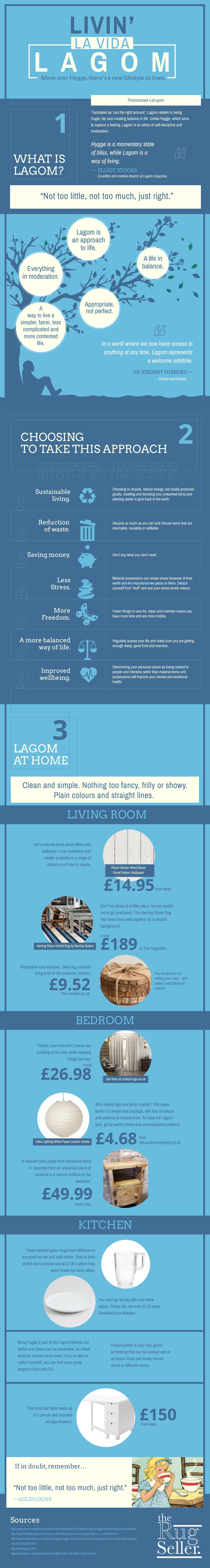 Live the Lagom Lifestyle [Infographic] | ecogreenlove