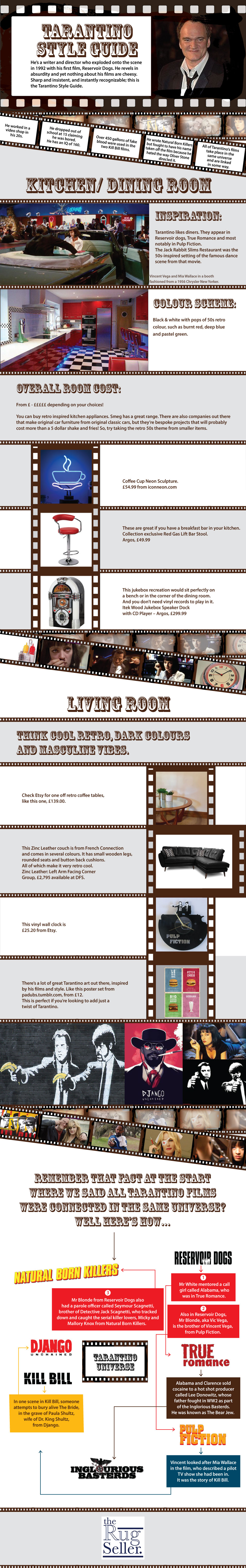 The Tarantino Home Style Guide Infographic