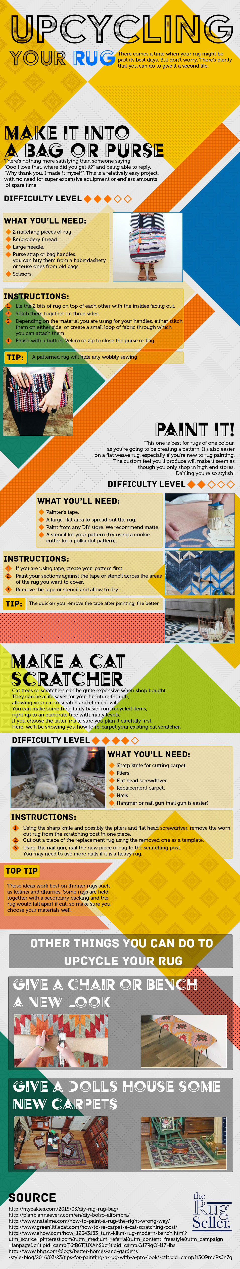 Upcycling Your Rug Infographic